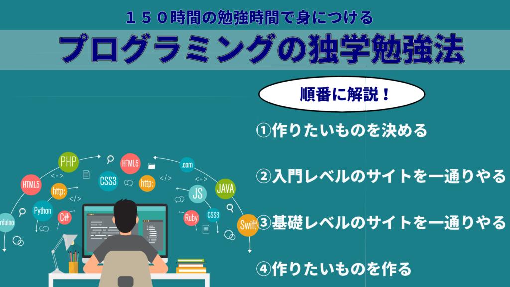 プログラミングの独学勉強法【150時間の勉強時間で身につける方法】