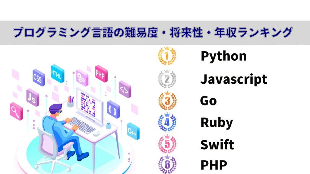 プログラミング言語の難易度・将来性・年収ランキング2020